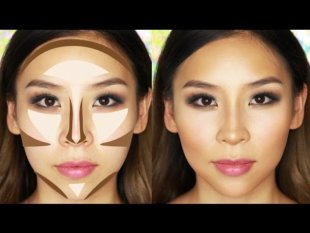 how to start contouring